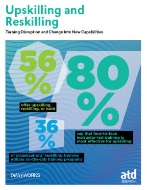 44% of organizations do not provide any upskilling or reskilling opportunities